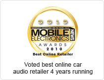 Best Online Retailer